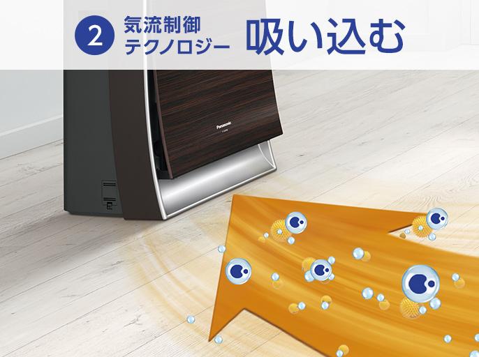 気流制御テクノロジー「吸い込む」のイメージ画像です。空気清浄機が汚れを吸い込んでいる様子です。