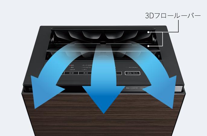 3Dフロールーバーから3方向に気流が噴出しているイメージ画像です。