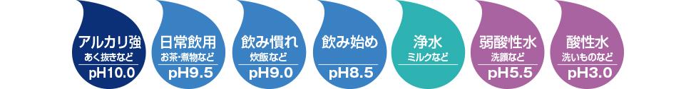máy lọc nước điện giải tk8051p-h6