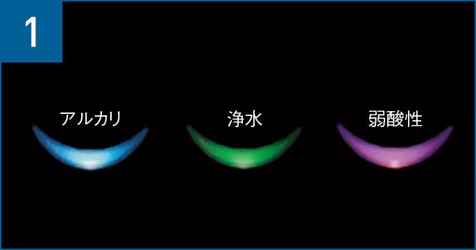 """(1) Hình ảnh tín hiệu chất lượng nước: """"Alkali"""" có màu xanh dương, """"Nước tinh khiết"""" có màu xanh lá cây, """"Yếu có tính axit"""" là màu tím"""
