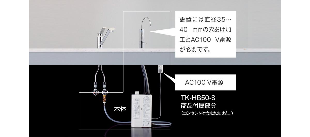取り付けイメージ ※設置には直径35~40mmの穴あけ加工とAC100V電源が必要です。