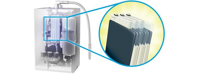 Sơ đồ hình ảnh: hình ảnh phóng to điện phân cao 7 điện cực