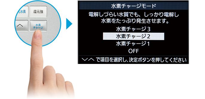Sơ đồ hình ảnh: Hình ảnh màn hình lựa chọn phí hydro