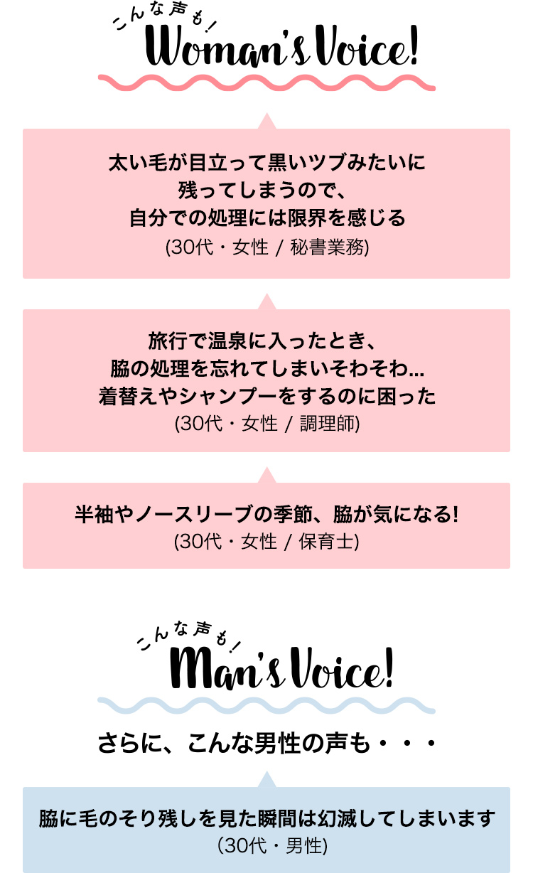 Womans & Mans voice