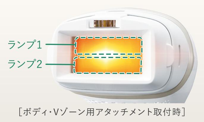写真:ES-WP87 ダブルランプ[ボディ・Vゾーン用アタッチメント取付時]