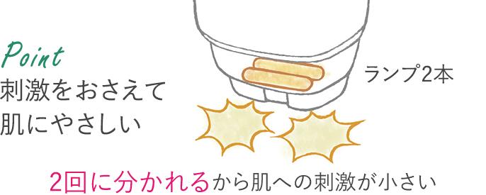 [ランプ2本・連続発光の場合]Point 刺激をおさえて肌にやさしい(2回に分かれるから肌への刺激が小さい)