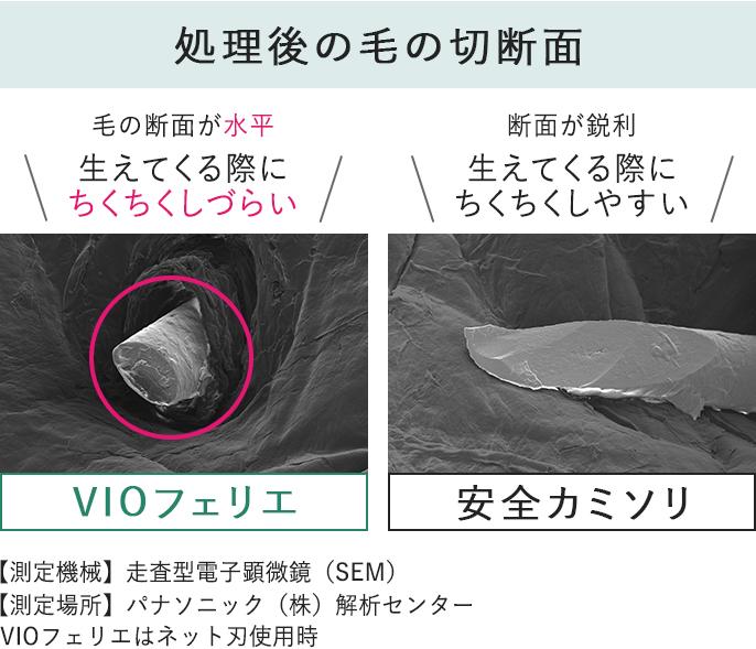 使用後の毛の切断面比較:VIOフェリエは毛の断面が水平、生えてくる際にちくちくしづらい。カミソリは断面が鋭利、生えてくる際にちくちくしやすい。