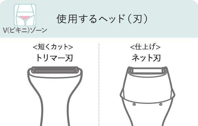 V(ビキニ)ゾーン,使用するヘッド(刃),<短くカット>トリマー刃,<仕上げ>ネット刃