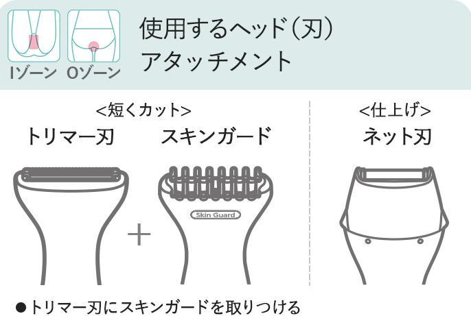 IゾーンOゾーン,使用するヘッド(刃)・アタッチメント,<短くカット>トリマー刃+スキンガード,<仕上げ>ネット刃