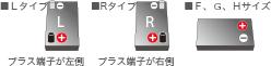 端子の位置(L・R・記号なしの3種類)