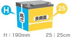 バッテリーの短側面のサイズ