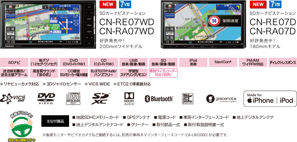 CN-RE07/RA07