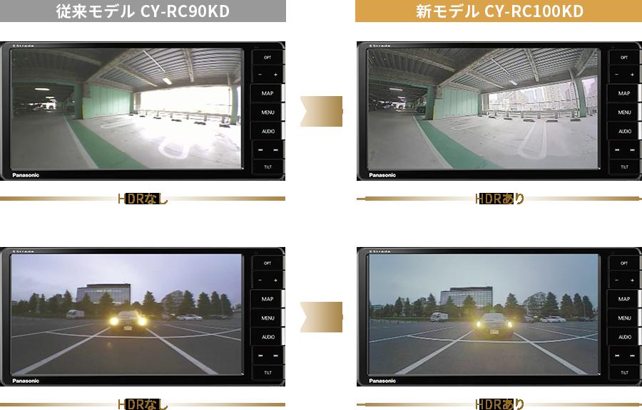 従来モデル(CY-RC90KD)と新モデル(CY-RC100KD)の比較 HDRなし→HDRあり
