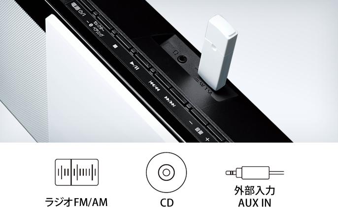 説明図:USBメモリー録音機能(ラジオFM/AM・CD・外部入力 AUX IN)