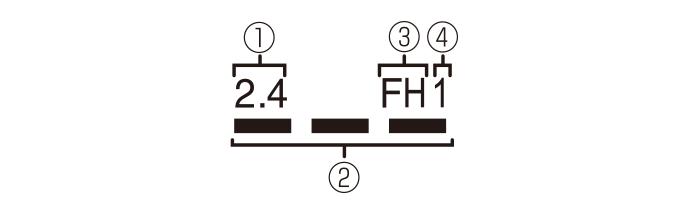 イメージ図:周波数表示の見方
