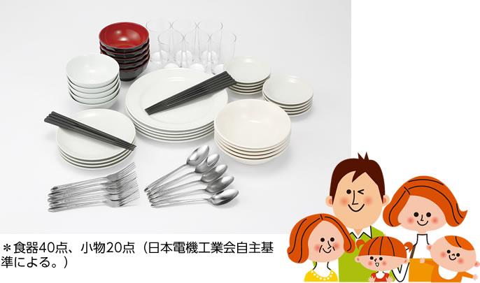 1回に洗う食器の量の目安。食器40点、小物20点。日本電気工業会自主基準による。