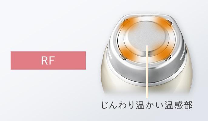 【イメージ図】RF じんわり温かい温感部