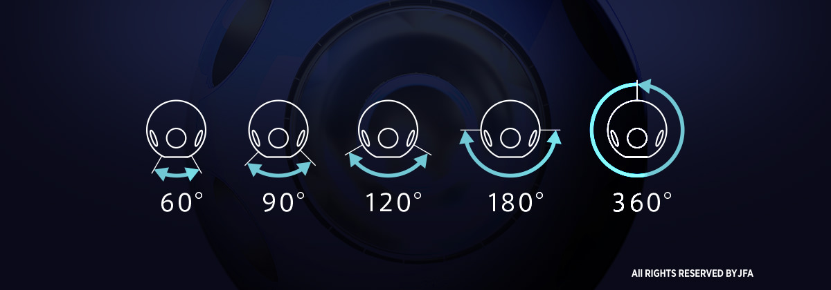 創風機Qの360°スイングを説明する画像です。最大360°。