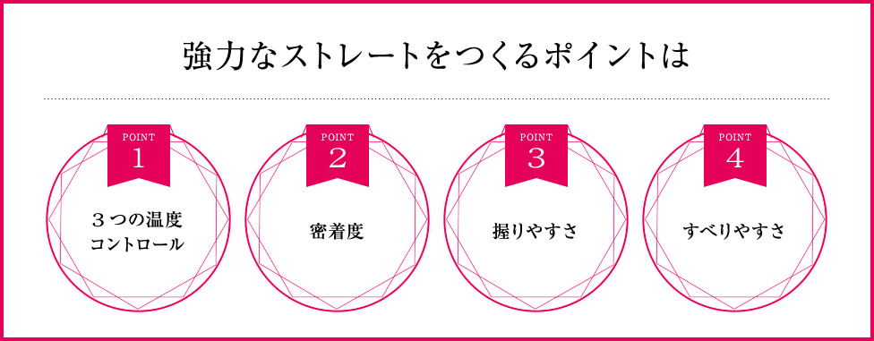 強力なストレートをつくるポイントは [POINT1]3つの温度コントロール [POINT2]密着度 [POINT3]握りやすさ [POINT4]すべりやすさ