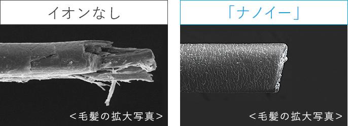 【写真】「ナノイー」&ミネラルを使用した場合と使用しない場合の毛髪比較(拡大写真)