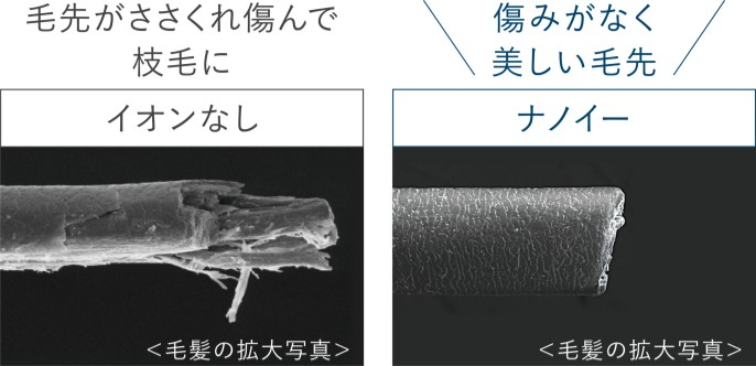 【図】「ナノイー」を使用した場合とイオンなしの場合の毛髪比較(拡大写真)