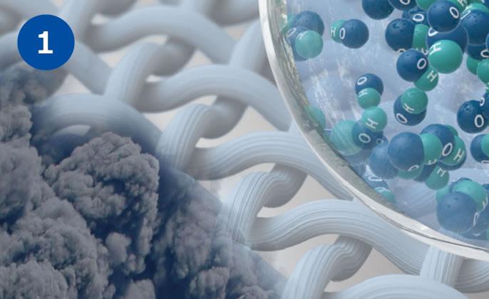 「ナノイーX」脱臭工程イメージ ステップ1