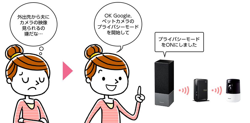 OK Google, ペットカメラのプライバシーモード開始して/終了して