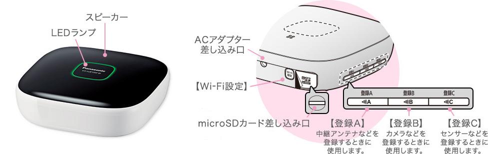 ホームユニット(KX-HJB1000-W)