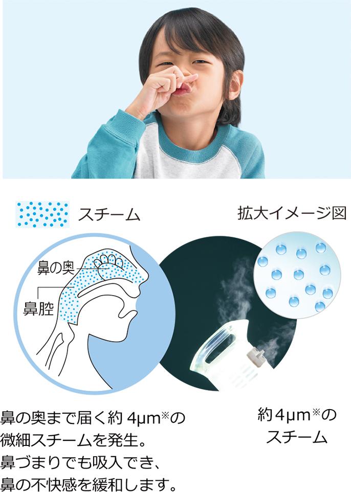 約4μm※のスチーム:鼻の奥まで届く約4μm※の微細スチームを発生。鼻づまりでも吸入でき、鼻の不快感を緩和します。