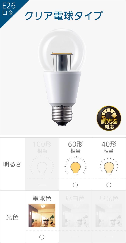 E26 クリア電球タイプ