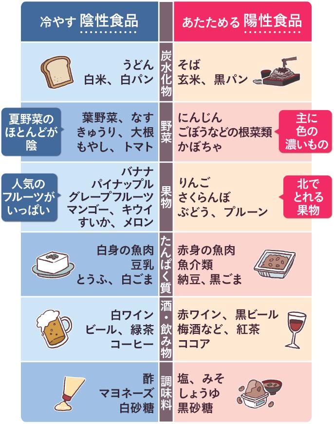 体 を 温める 飲み物 体を温める飲み物10選!ダイエットの大敵「冷え」の改善に効果抜群