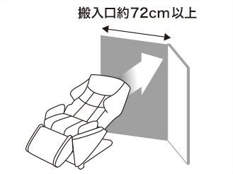 Lối vào khoang hành lý khoảng 72 cm trở lên