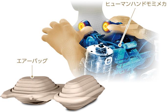 Cơ khí linh hoạt tay người và túi khí