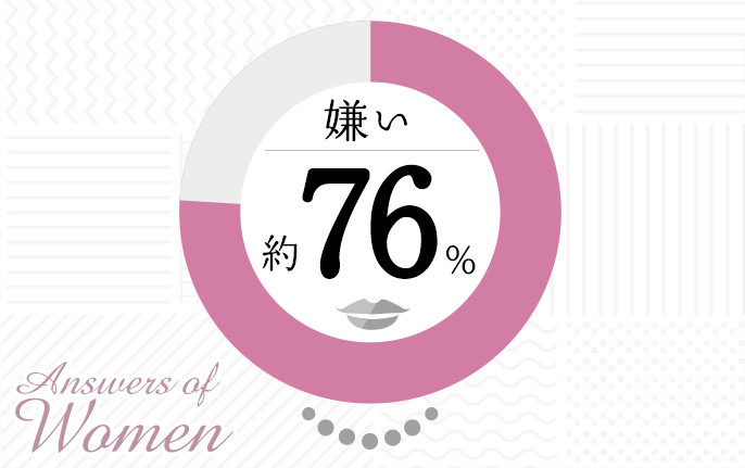 Answers of Women 嫌い 約76%