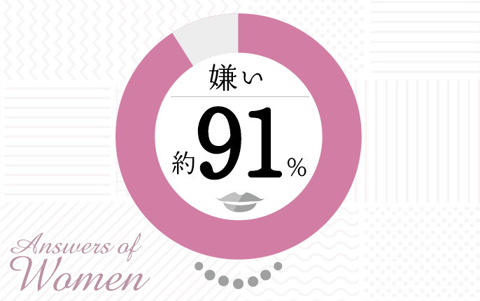 Answers of Women 嫌い 約91%