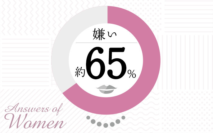 Answers of Women 嫌い 約65%