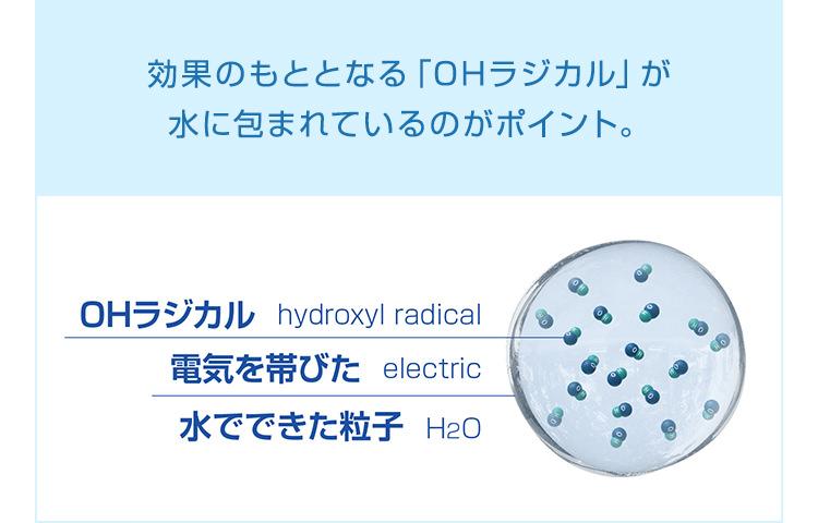 OHラジカルが電気を帯びた水でできた粒子に包まれている様子を表した画像です。解説文:効果のもととなるOHラジカルが水に包まれているのがポイント。