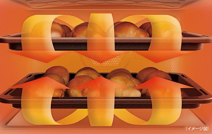2段コンベクションオーブンのイメージ画像です。
