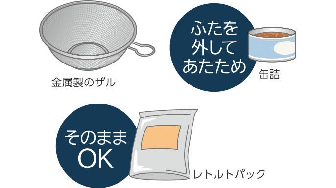 金属製のザルや缶詰に入った食材、レトルト食品の画像