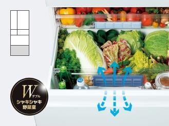 Wシャキシャキ野菜室に新鮮な野菜が保存されている画像です。Wシャキシャキ野菜室の特長ページにリンクします。