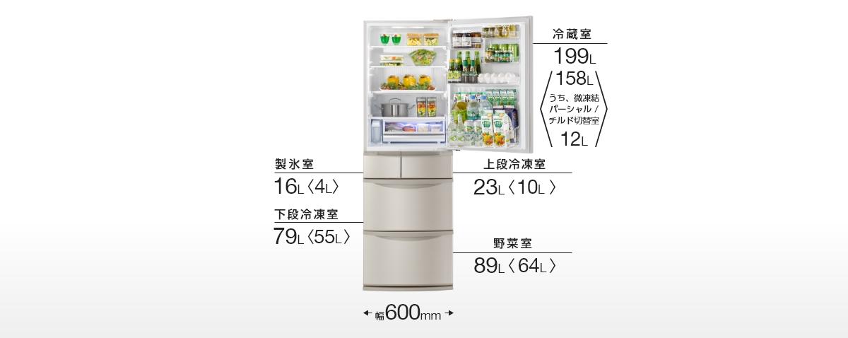 冷蔵室199L<158Lうち、微凍結パーシャル/チルド切替室12L>。製氷室16L<4L>。上段冷凍室23L<10L>。冷凍室79L<55L>。野菜室89L<64L>。