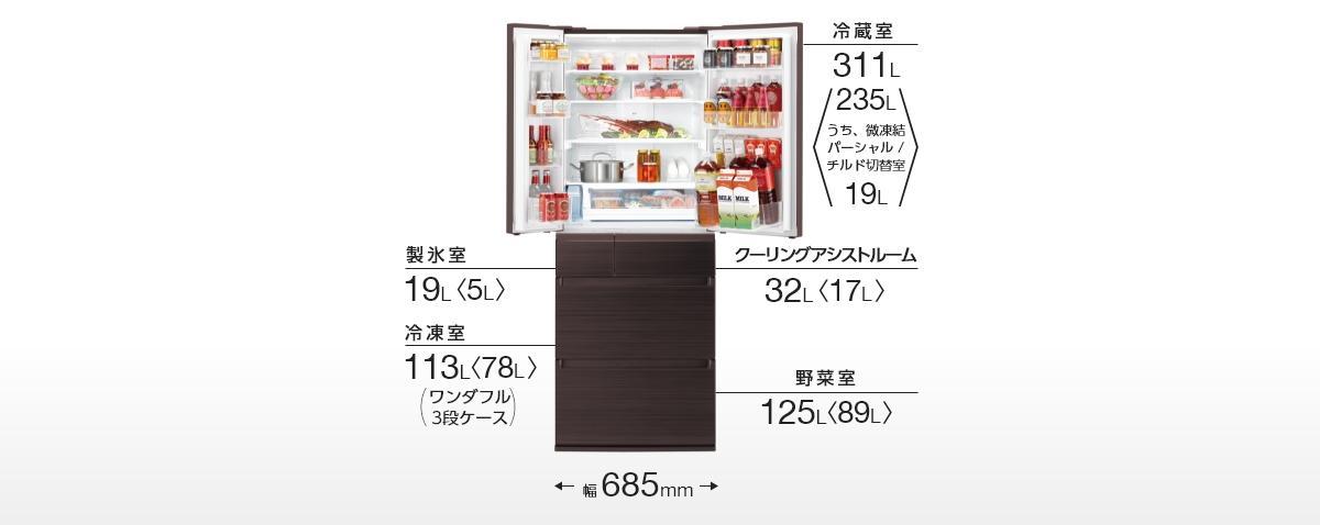 幅685㎜。冷蔵室311L<235Lうち、微凍結パーシャル/チルド切替室19L>、製氷室19L<5L>、クーリングアシストルーム32L<17L>、冷凍室113L<78L>、野菜室125L<89L>