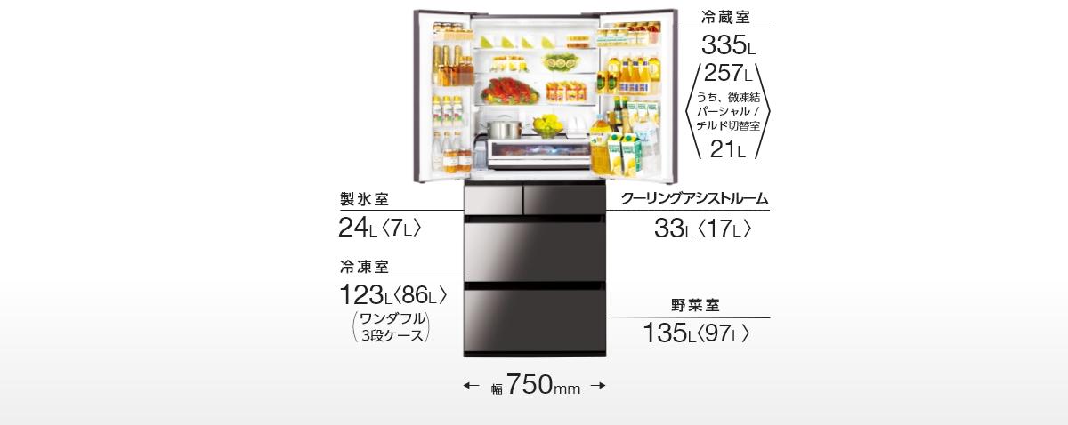 幅750㎜。冷蔵室335L<257Lうち、微凍結パーシャル/チルド切替室21L>、製氷室24L<7L>、クーリングアシストルーム33L<17L>、冷凍室123L<86L>(ワンダフル3段ケース)、野菜室135L<97L>。