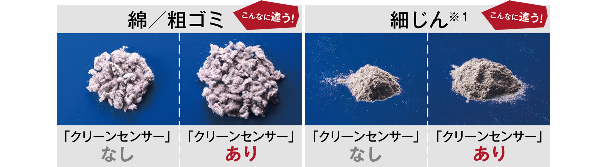 クリーンセンサー有り・無しの取れた綿/粗ゴミ,細じんの比較画像です。