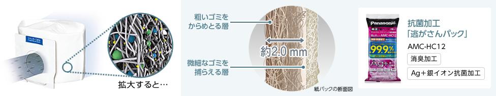 抗菌加工「逃がさんパック」の説明図,紙パックの断面図:粗いゴミをからめとる層と微細なゴミを捕らえる層,AMC-HC12
