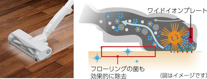 ワイドイオンプレート,フローリングの菌も効果的に除去,(図はイメージです)