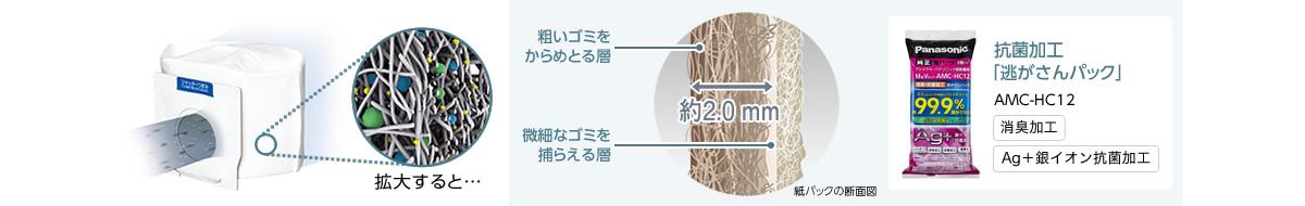 粗いゴミをからめとる層,微細なゴミを捕らえる層,抗菌加工「逃がさんパック」AMC-HC12