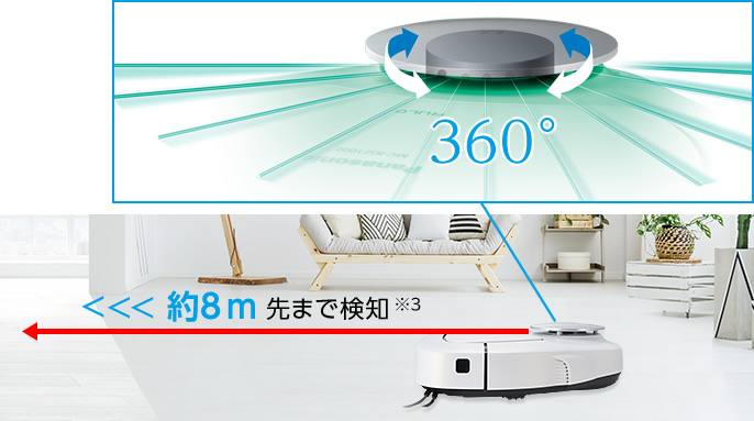 レーザーセンサーで検知しているイメージ図
