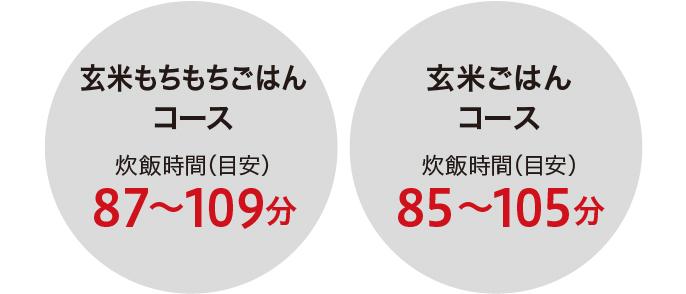 玄米もちもちごはんコース炊飯時間(目安)87〜109分/玄米ごはんコース炊飯時間(目安)85〜105分
