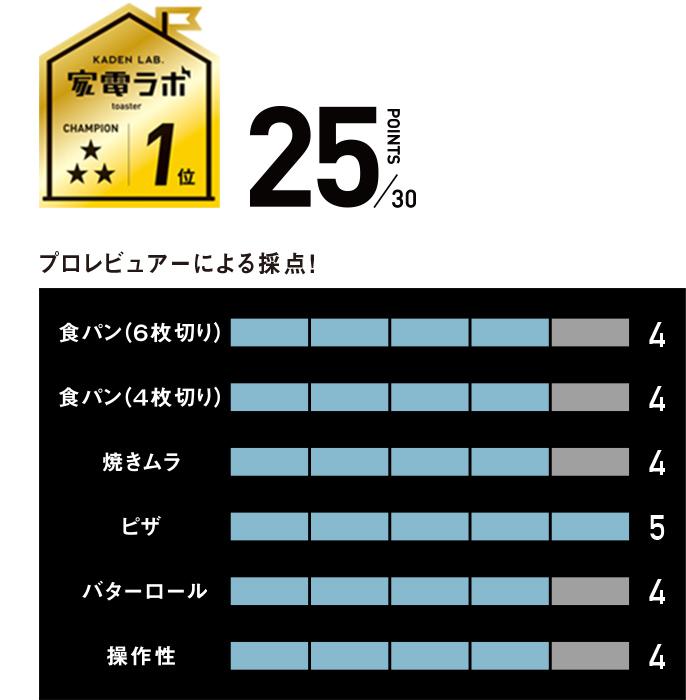 石井 和美 の 家電 やりすぎ 比較 レビュー コードレス クリーナー 6 モデル